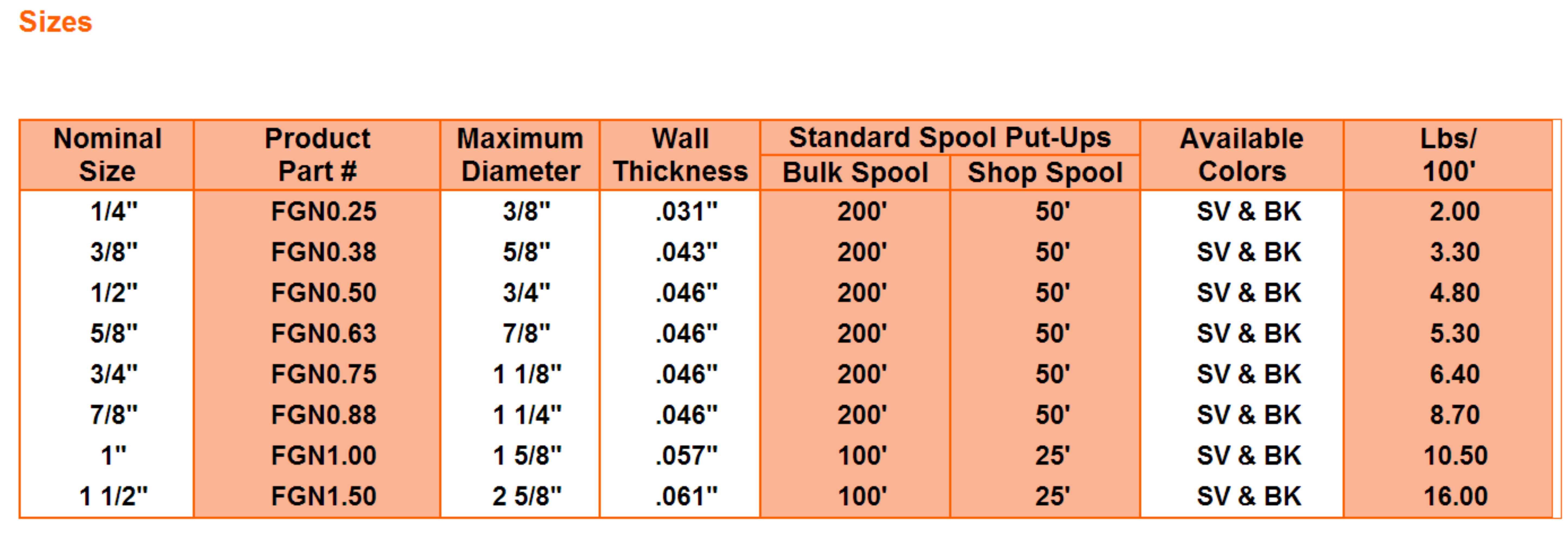 Insultherm Fiberglass Braided Sleeving Sizes.jpg
