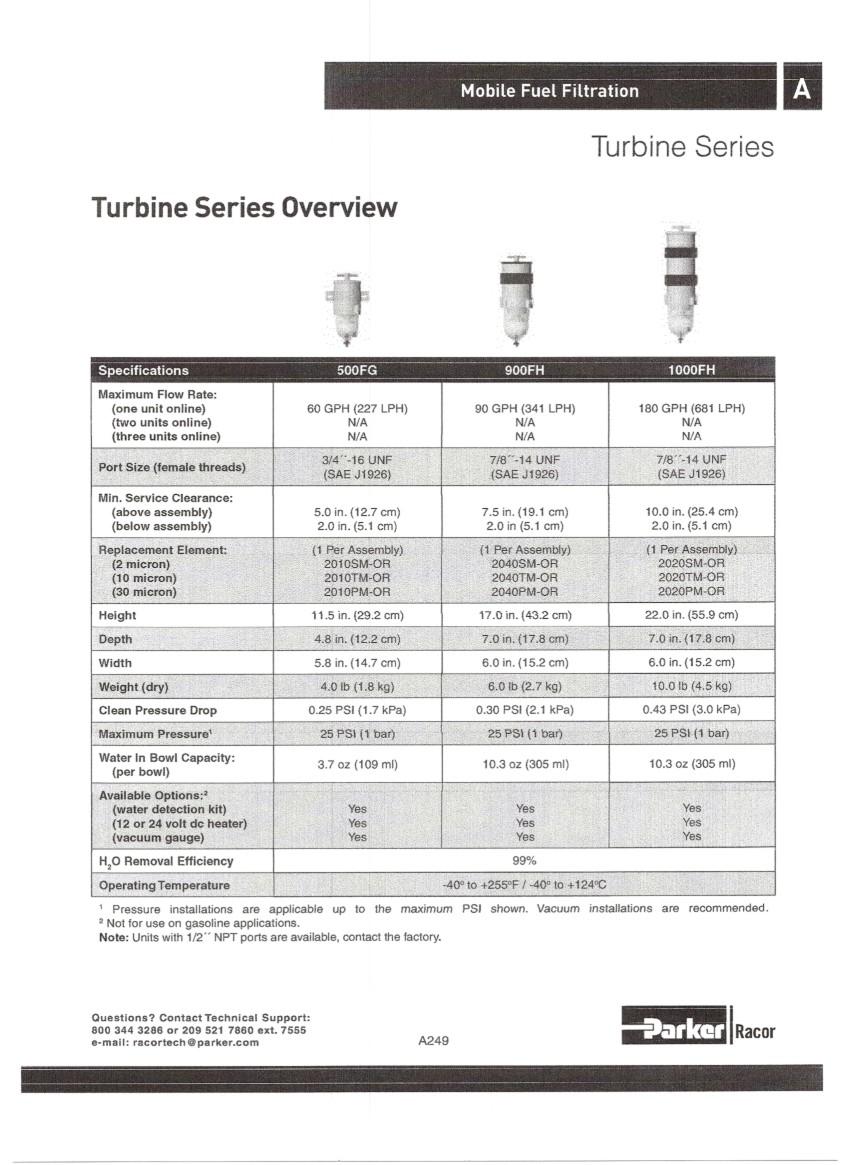 Racor Turbine.jpg